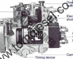 4 Common Diesel Fuel Injection Pump Problems accrue